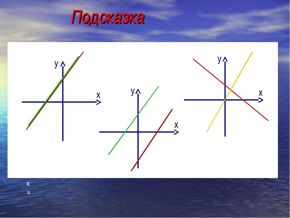 Подсказка Кк= x y x y x y