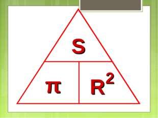 S π R 2