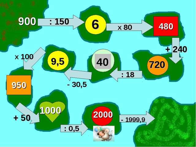 900 : 150 6 Х 80 480 + 240 720 : 18 40 - 30,5 9,5 Х 100 950 + 50 1000 : 0,5 2...