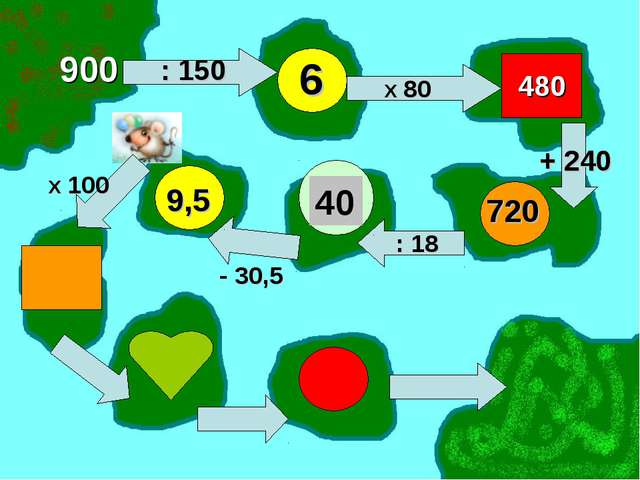 900 : 150 6 Х 80 480 + 240 720 : 18 40 - 30,5 9,5 Х 100