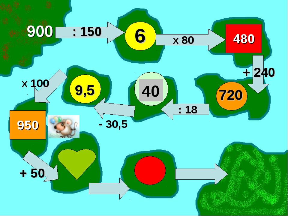 900 : 150 6 Х 80 480 + 240 720 : 18 40 - 30,5 9,5 Х 100 950 + 50