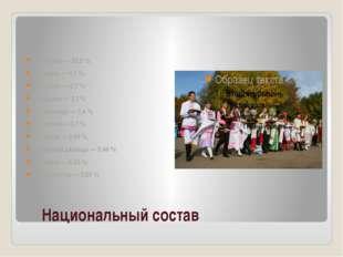 Национальный состав 1) Русские — 85,6 % 2) Татары — 4,1 % 3) Чуваши — 2,7 %