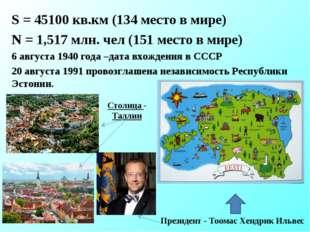 S = 45100 кв.км (134 место в мире) N = 1,517 млн. чел (151 место в мире) 6 ав