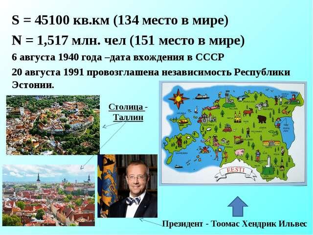 S = 45100 кв.км (134 место в мире) N = 1,517 млн. чел (151 место в мире) 6 ав...