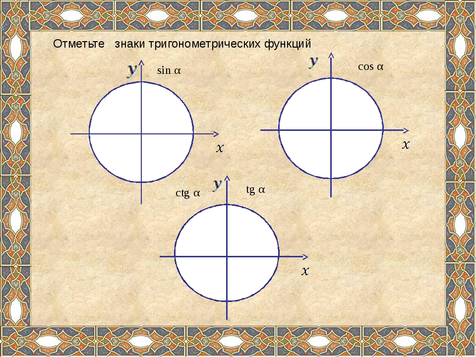 Отметьте знаки тригонометрических функций sin α cos α tg α ctg α