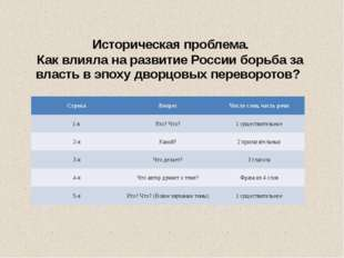 Историческая проблема. Как влияла на развитие России борьба за власть в эпох