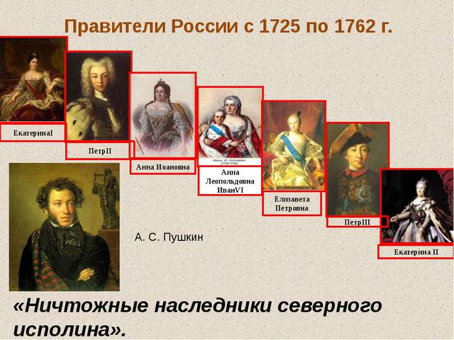 Правители России с 1725 по 1762 г. ЕкатеринаI ПетрII Анна Иоановна Анна Леопо...
