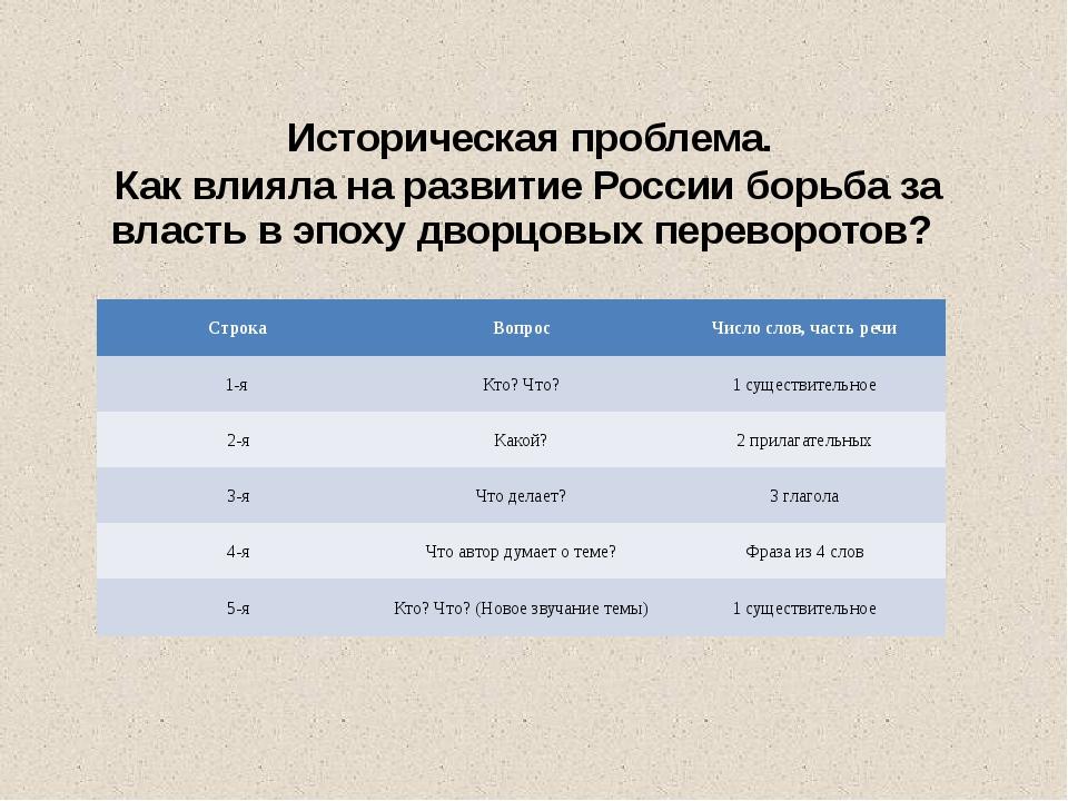 Историческая проблема. Как влияла на развитие России борьба за власть в эпох...