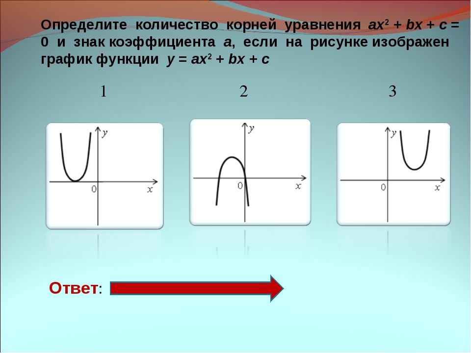 Определите количество корней уравнения ах2 + bx + c = 0 и знак коэффициента а...