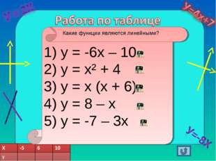 у = -6х – 10 у = х² + 4 у = х (х + 6) у = 8 – х у = -7 – 3х Какие функции яв