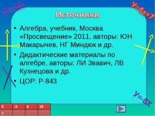 Алгебра, учебник, Москва «Просвещение» 2011, авторы: ЮН Макарычев, НГ Миндюк