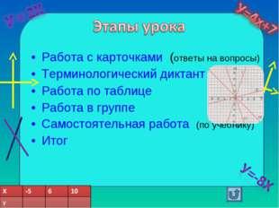 Работа с карточками (ответы на вопросы) Терминологический диктант Работа по т