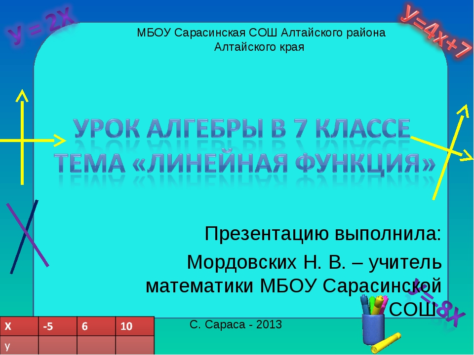Презентацию выполнила: Мордовских Н. В. – учитель математики МБОУ Сарасинской...