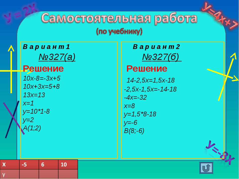 В а р и а н т 1 №327(а) Решение 10х-8=-3х+5 10х+3х=5+8 13х=13 х=1 у=10*1-8 у=...