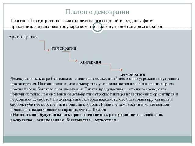 Платон о демократии Аристократия тимократия олигархия демократия Демократию к...