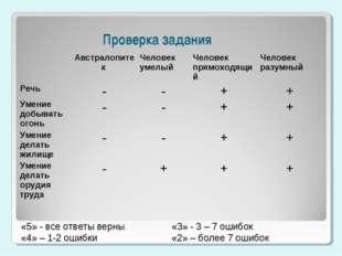 «5» - все ответы верны «4» – 1-2 ошибки «3» - 3 – 7 ошибок «2» – более 7 ошиб