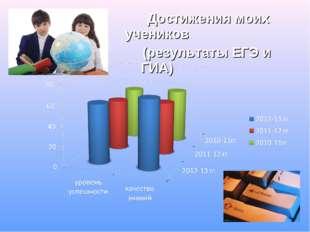 Достижения моих учеников (результаты ЕГЭ и ГИА)