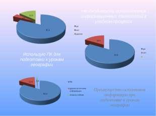 Необходимость использования информационных технологий в учебном процессе Испо