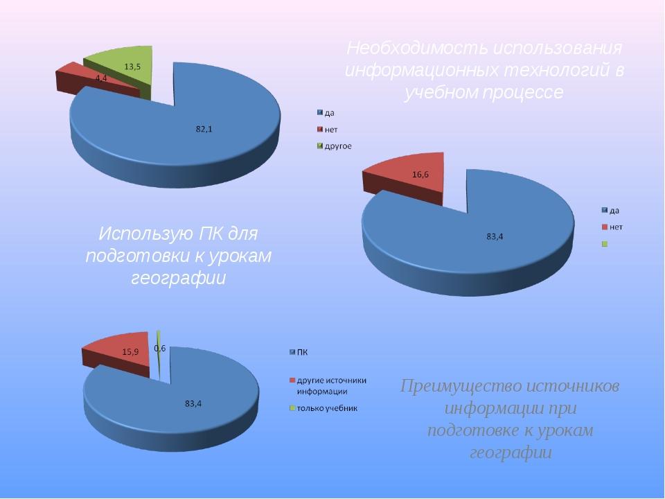 Необходимость использования информационных технологий в учебном процессе Испо...