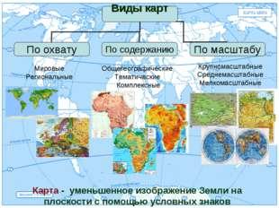 Мировые Региональные Общегеографические Тематические Комплексные Крупномасшта