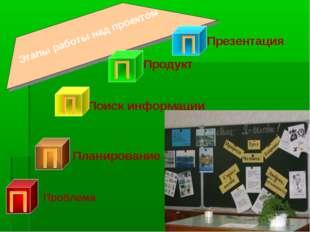 Поиск информации Продукт Презентация Планирование Этапы работы над проектом П