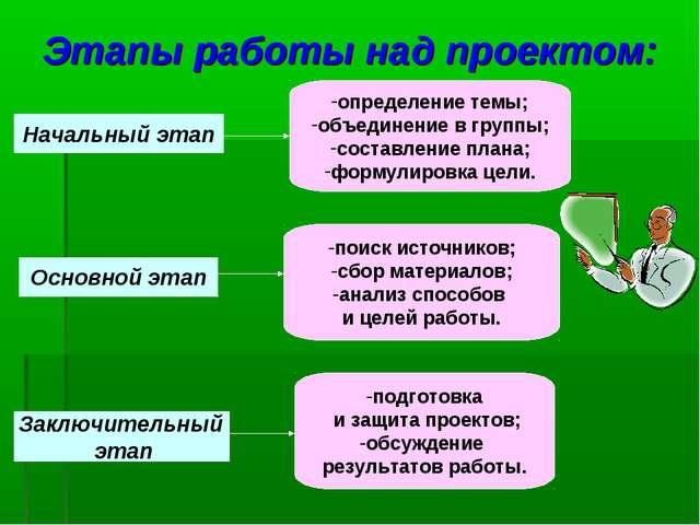 Этапы работы над проектом: Начальный этап определение темы; объединение в гру...