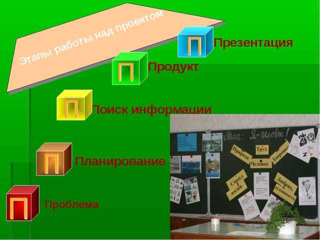 Поиск информации Продукт Презентация Планирование Этапы работы над проектом П...