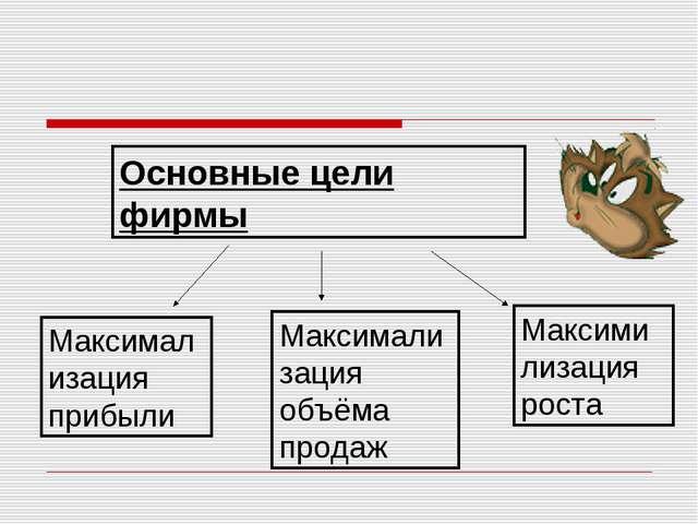 Основные цели фирмы Максимализация прибыли Максимализация объёма продаж Макси...