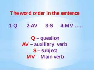 The word order in the sentence 1-Q 2-AV 3-S 4-MV ….. Q – question AV – auxil