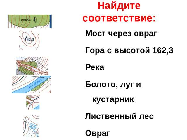Найдите соответствие: Мост через овраг Гора с высотой 162,3 Река Болото, луг...