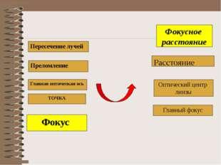 Фокус Фокусное расстояние ТОЧКА Оптический центр линзы Расстояние Главная опт