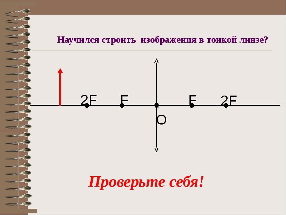 Научился строить изображения в тонкой линзе? Проверьте себя! F F 2F 2F O