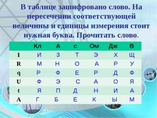 В таблице зашифровано слово. На пересечении соответствующей величины и единиц