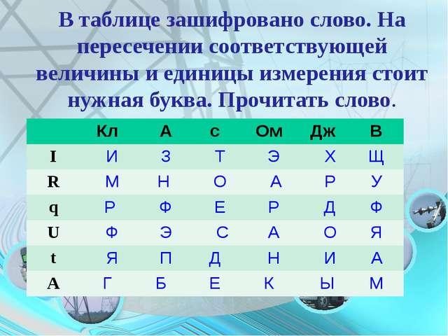 В таблице зашифровано слово. На пересечении соответствующей величины и единиц...