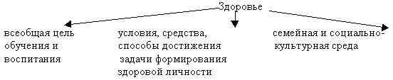 http://festival.1september.ru/articles/412873/img1.jpg