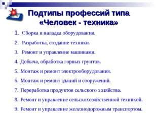 Подтипы профессий типа «Человек - техника» Сборка и наладка оборудования. Раз