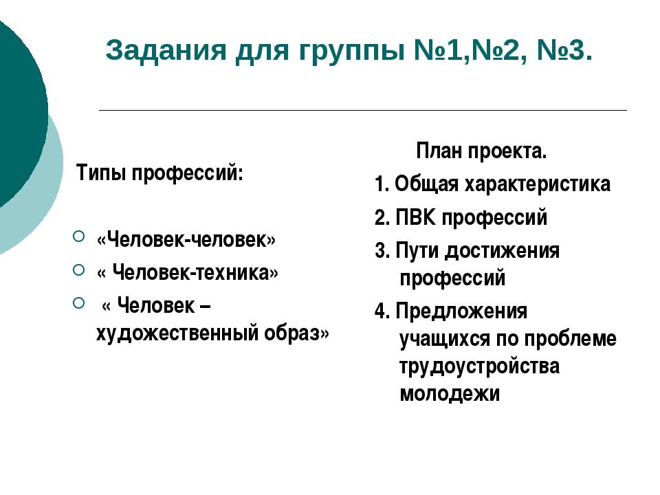 Задания для группы №1,№2, №3. Типы профессий: «Человек-человек» « Человек-тех...
