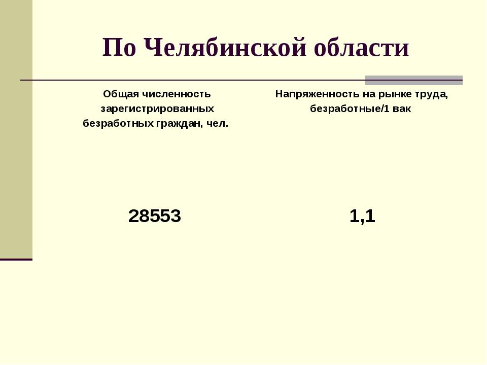 По Челябинской области