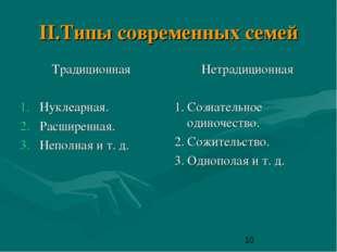 II.Типы современных семей Традиционная Нуклеарная. Расширенная. Неполная и т.