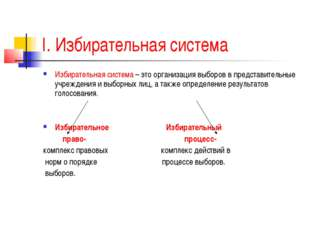 I. Избирательная система Избирательная система – это организация выборов в пр