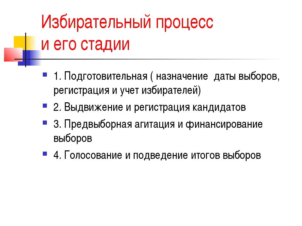 Избирательный процесс и его стадии 1. Подготовительная ( назначение даты выбо...