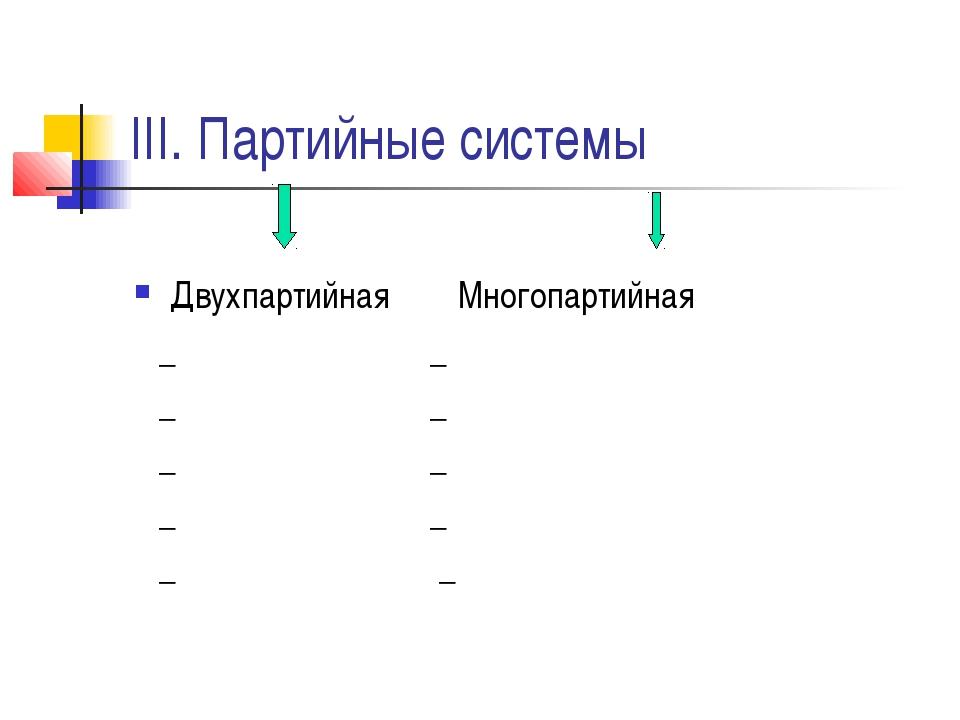 III. Партийные системы Двухпартийная Многопартийная _ _ _ _ _ _ _ _ _ _