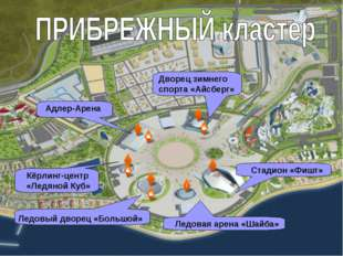 Стадион «Фишт» Ледовая арена «Шайба» Ледовый дворец «Большой» Адлер-Арена Кёр