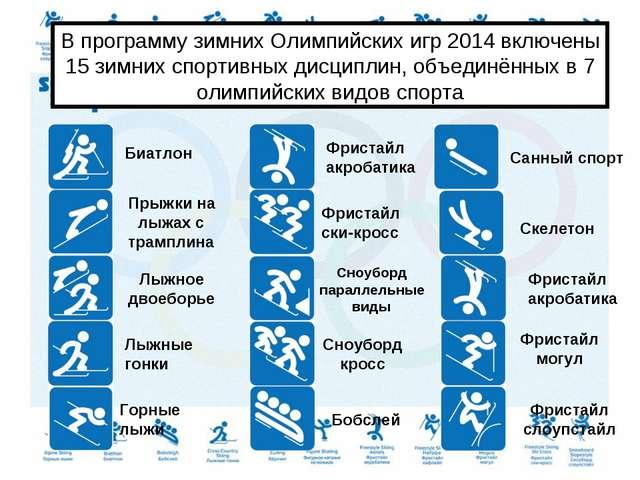 Горные лыжи В программу зимних Олимпийских игр 2014 включены 15 зимних спорти...