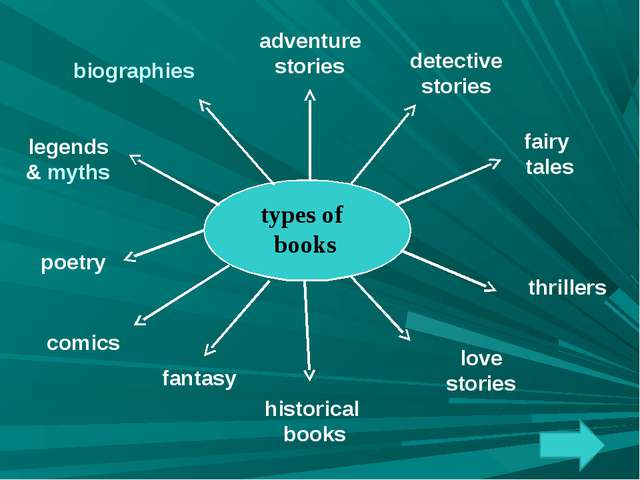 types of books adventure stories thrillers fairy tales detective stories biog...