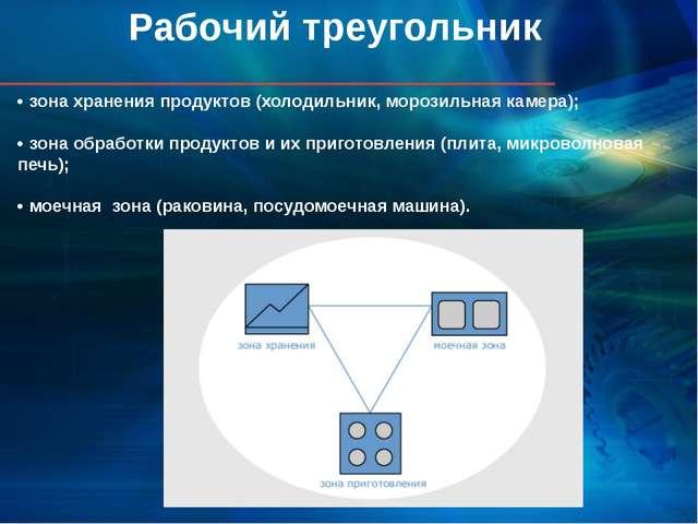Рабочий треугольник • зона хранения продуктов (холодильник, морозильная камер...