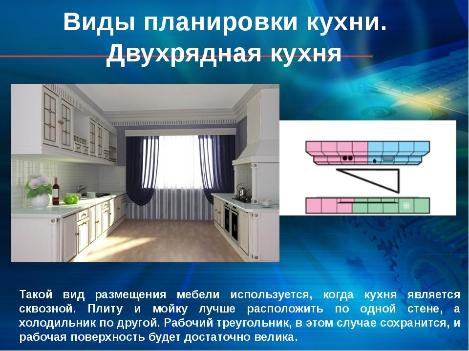 Такой вид размещения мебели используется, когда кухня является сквозной. Пли...