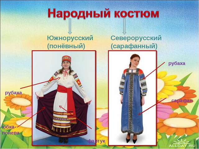 Южнорусский (понёвный) Северорусский (сарафанный) рубаха сарафан рубаха юбка-...