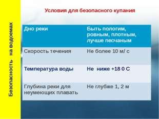 Условия для безопасного купания Безопасность на водоемах Дно реки Быть полог