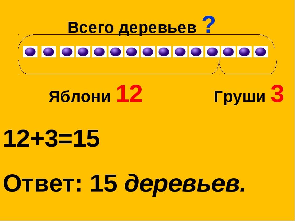 Яблони 12 Груши 3 12+3=15 Ответ: 15 деревьев. Всего деревьев ?